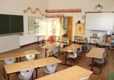 Klassenraum 2b